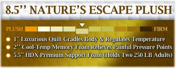 rv mattress, motorhome mattress, marine mattress, yacht custom mattress, boat mattress, bus mattress, custom mattress